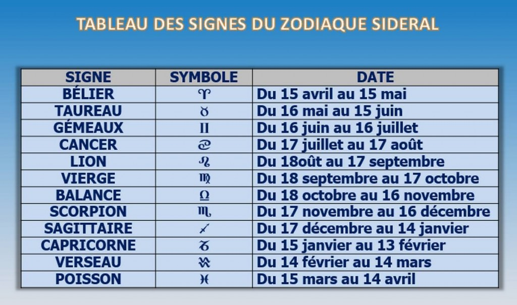 astrologie-sidérale