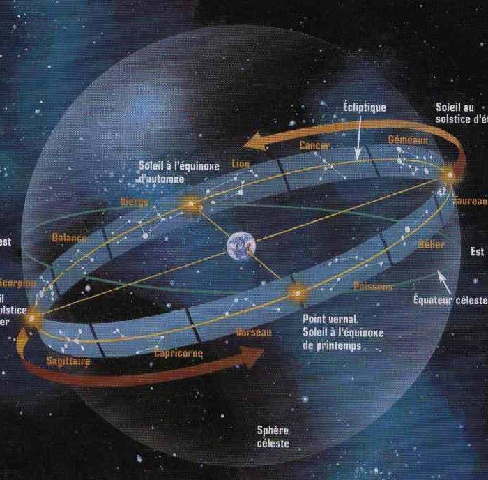 astrologie sidérale_005