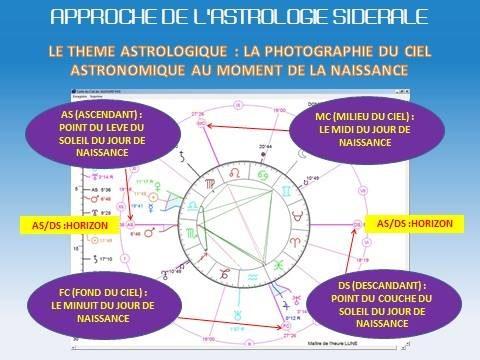 astrologie sidérale_006